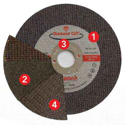 polymak-grinding-wheel-structure